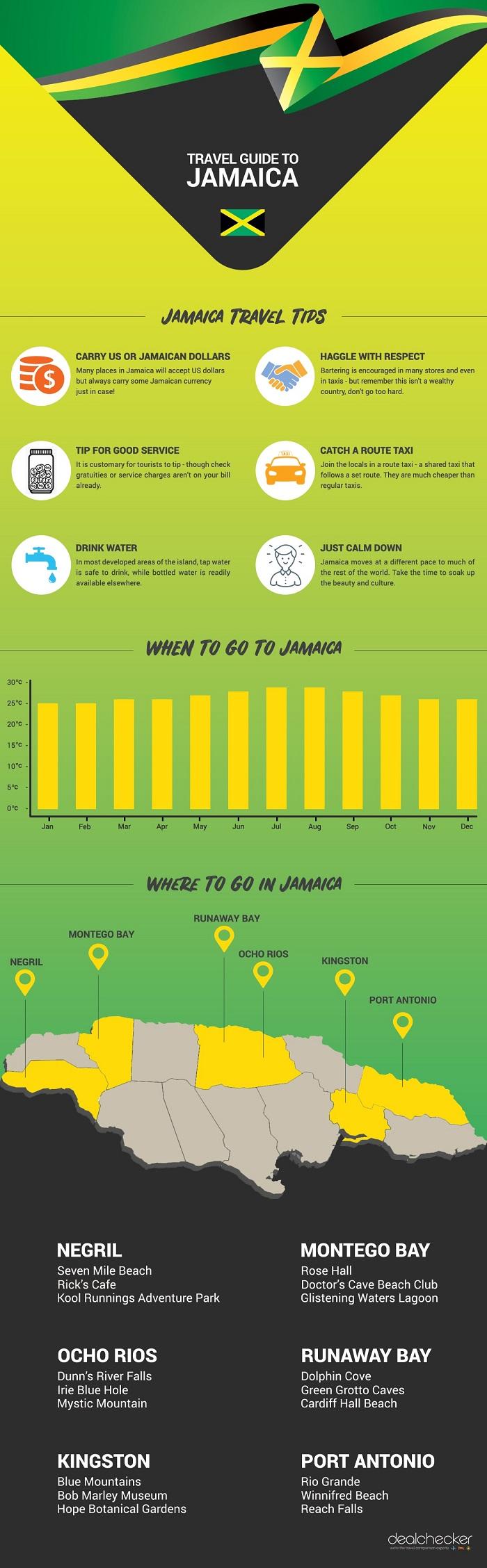 jamaica infographic